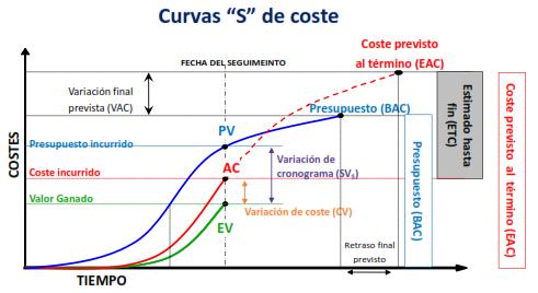 curva-coste